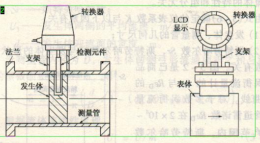 滤波电路的分类
