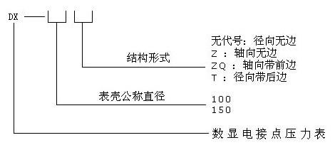 【华立数显电接点压力表】价格