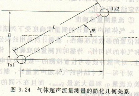 天然气流量计算实例-淮安华立仪表有限公司