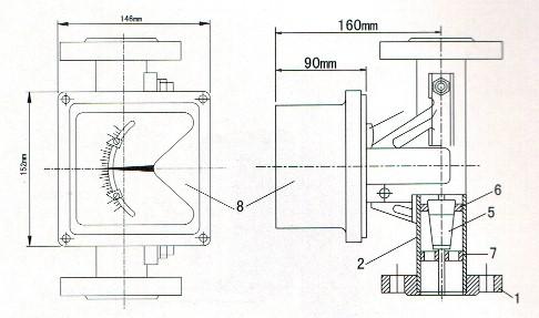 在线流量计 4-20ma 垂直安装金属管浮子流量计  四,产品结构尺寸