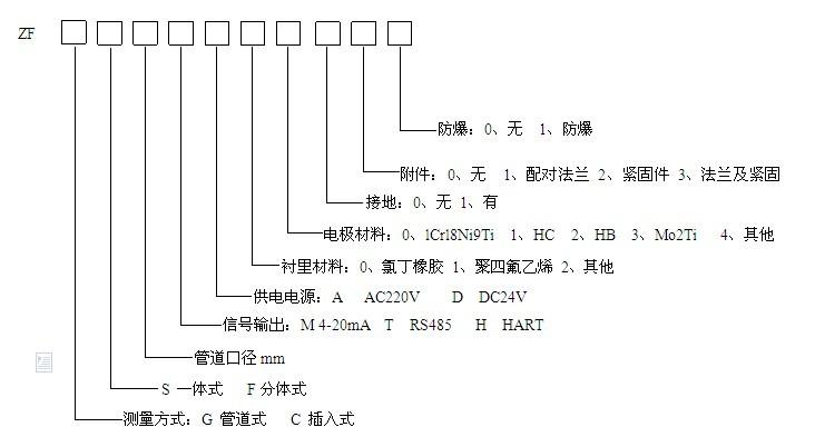 电磁流量计选型表