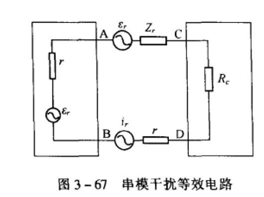 电磁流量计的串模干扰