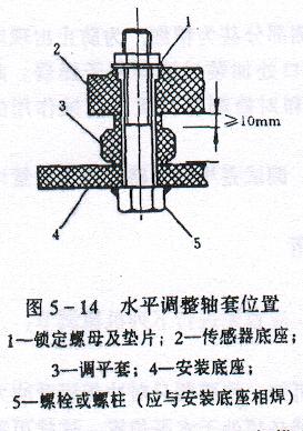 计轴器系统与轨道电路相比较有哪些特点投资较轨道电路大.