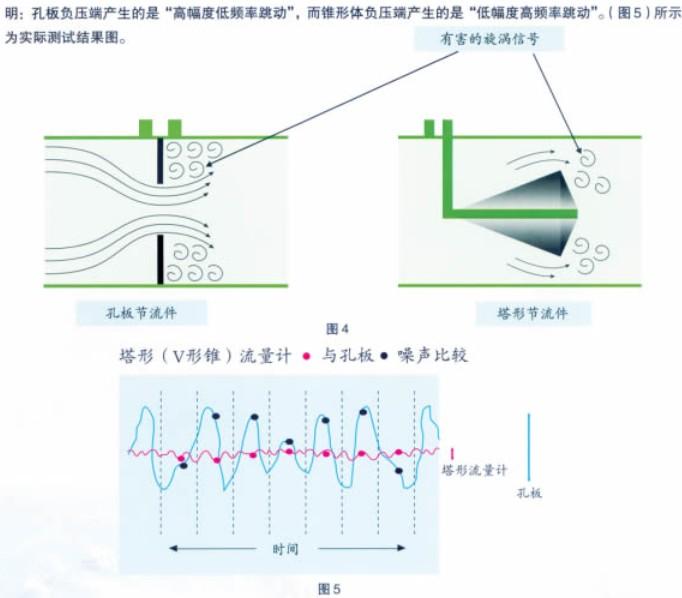 移动信号塔 三锥形